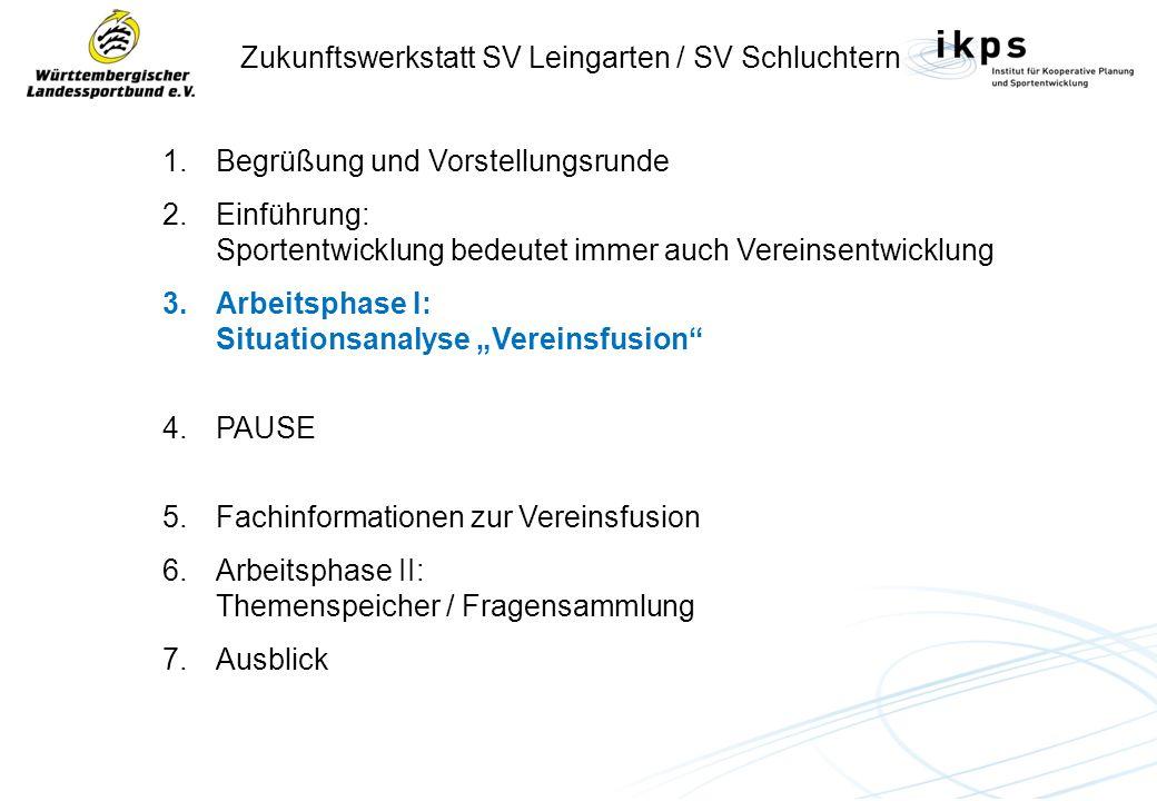 Zukunftswerkstatt SV Leingarten / SV Schluchtern 1.Begrüßung und Vorstellungsrunde 2.Einführung: Sportentwicklung bedeutet immer auch Vereinsentwicklu