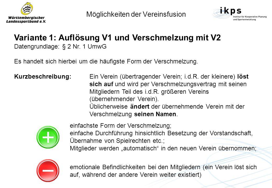 Möglichkeiten der Vereinsfusion Variante 1: Auflösung V1 und Verschmelzung mit V2 Datengrundlage: § 2 Nr. 1 UmwG Es handelt sich hierbei um die häufig