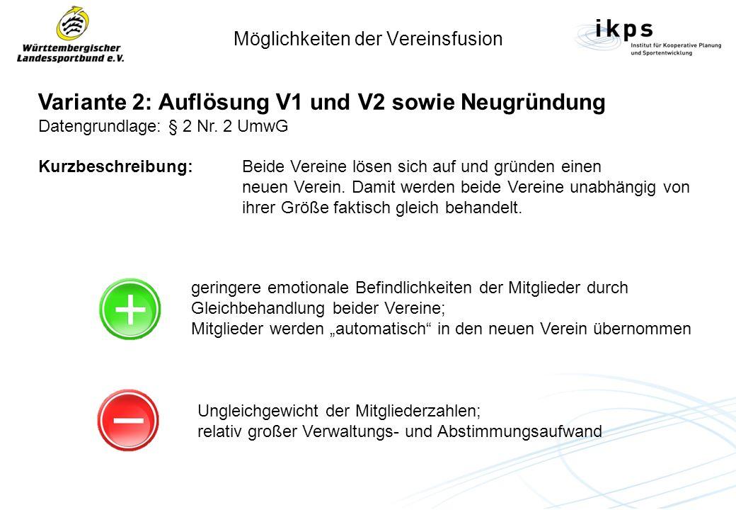Möglichkeiten der Vereinsfusion Variante 2: Auflösung V1 und V2 sowie Neugründung Datengrundlage: § 2 Nr. 2 UmwG Kurzbeschreibung: Beide Vereine lösen