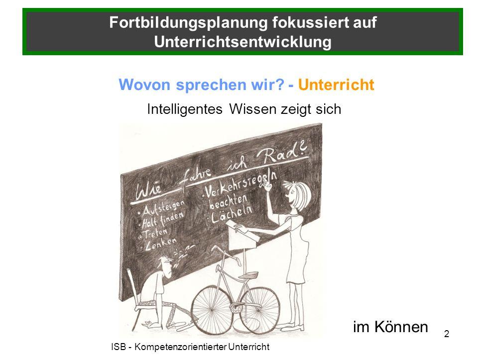 Intelligentes Wissen zeigt sich im Können Wovon sprechen wir? - Unterricht Fortbildungsplanung fokussiert auf Unterrichtsentwicklung 2 ISB - Kompetenz