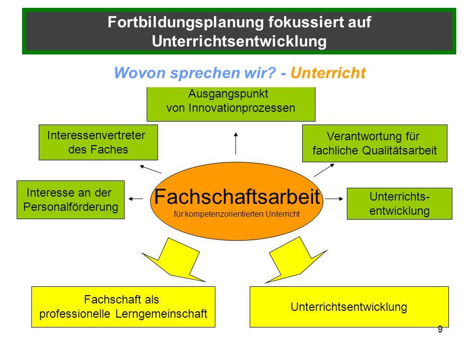 Fachschaftsarbeit für kompetenzorientierten Unterricht Interesse an der Personalförderung Interessenvertreter des Faches Ausgangspunkt von Innovationp