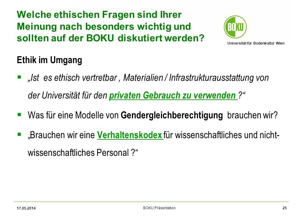 Universität für Bodenkultur Wien BOKU Präsentation Ethik im Umgang Ist es ethisch vertretbar, Materialien / Infrastrukturausstattung von der Universität für den privaten Gebrauch zu verwenden .