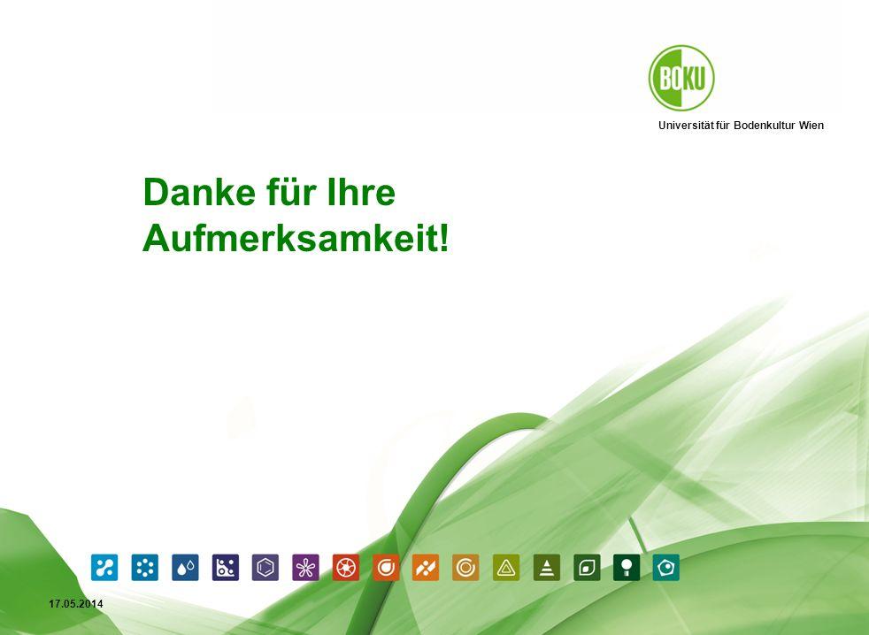 Universität für Bodenkultur Wien BOKU Präsentation32 Universität für Bodenkultur Wien Danke für Ihre Aufmerksamkeit.