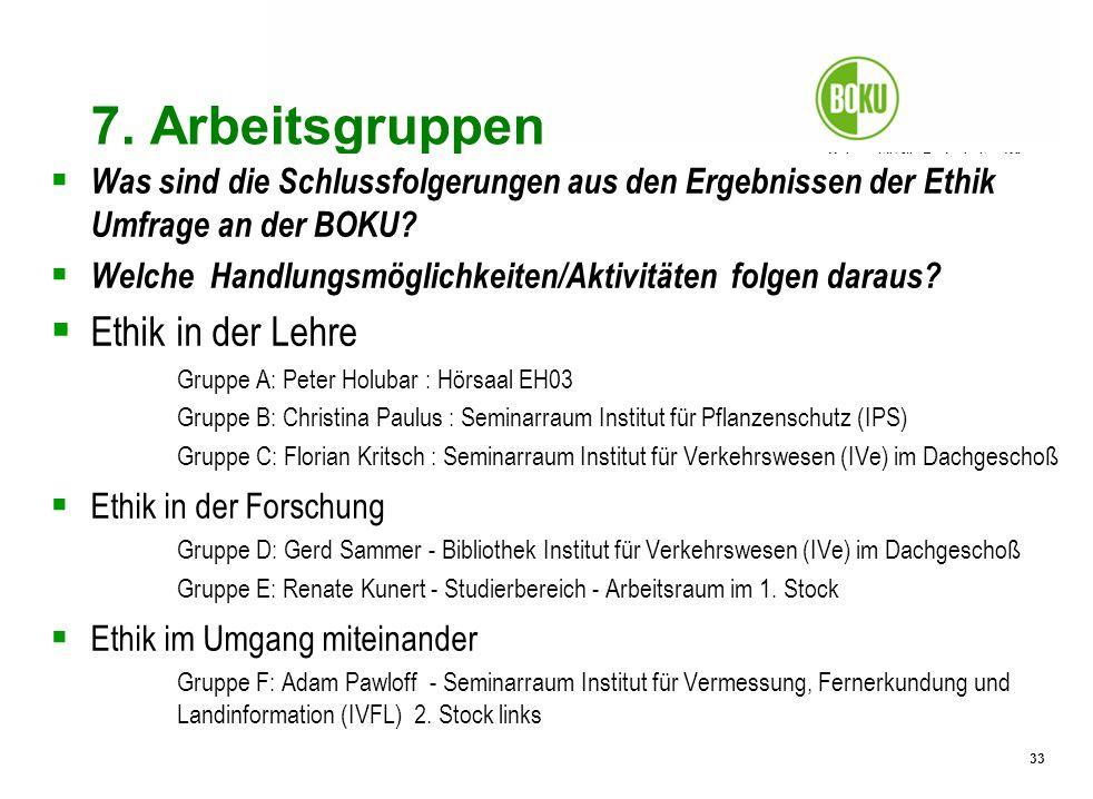 Universität für Bodenkultur Wien BOKU Präsentation 7.