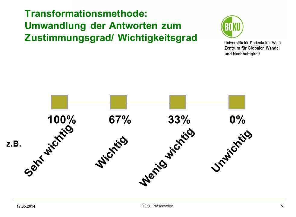 Universität für Bodenkultur Wien BOKU Präsentation Transformationsmethode: Umwandlung der Antworten zum Zustimmungsgrad/ Wichtigkeitsgrad 5 Zentrum für Globalen Wandel und Nachhaltigkeit 100%67%33%0% Sehr wichtig Wichtig Wenig wichtig Unwichtig z.B.
