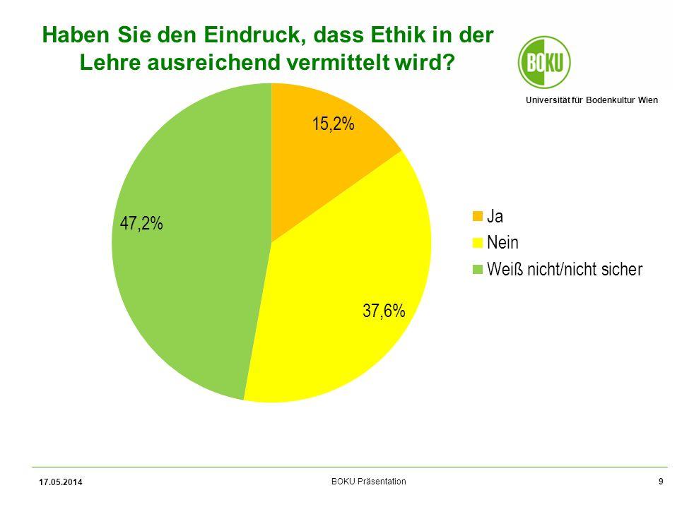Universität für Bodenkultur Wien BOKU Präsentation 3. Ethik in der Forschung 17.05.2014 10