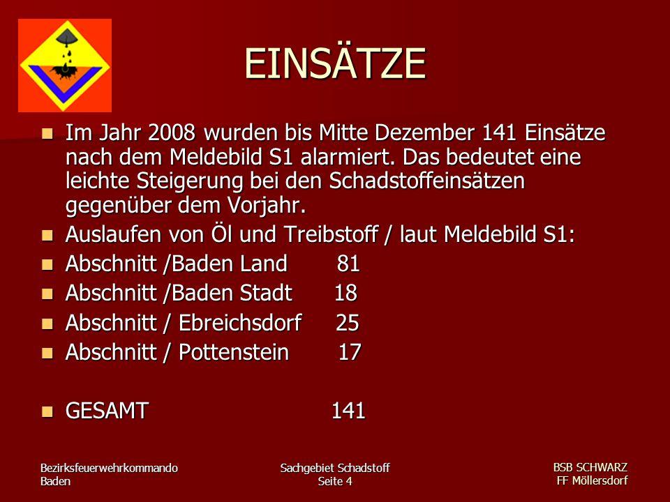 Bezirksfeuerwehrkommando Baden Sachgebiet Schadstoff Seite 4 BSB SCHWARZ FF Möllersdorf EINSÄTZE Im Jahr 2008 wurden bis Mitte Dezember 141 Einsätze nach dem Meldebild S1 alarmiert.