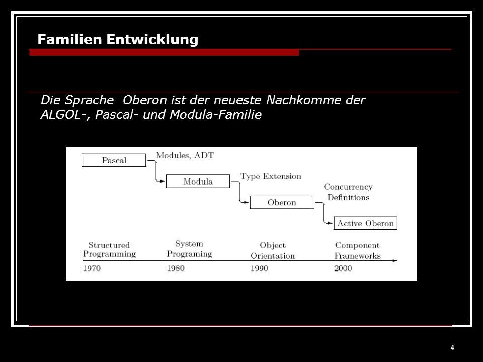 4 Familien Entwicklung Die Sprache Oberon ist der neueste Nachkomme der ALGOL-, Pascal- und Modula-Familie