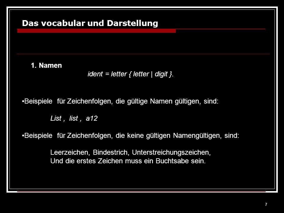 7 Das vocabular und Darstellung 1. Namen ident = letter { letter | digit }. Beispiele für Zeichenfolgen, die gültige Namen gültigen, sind: List, list,