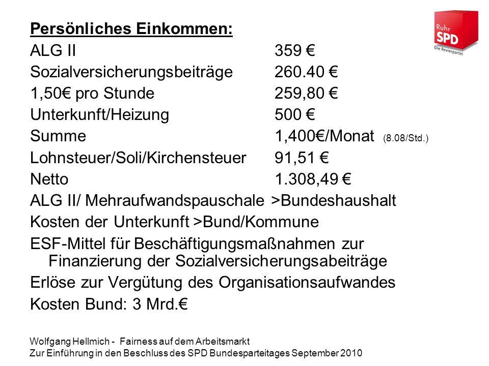 Wolfgang Hellmich - Fairness auf dem Arbeitsmarkt Zur Einführung in den Beschluss des SPD Bundesparteitages September 2010 Persönliches Einkommen: ALG II 359 Sozialversicherungsbeiträge260.40 1,50 pro Stunde259,80 Unterkunft/Heizung500 Summe1,400/Monat (8.08/Std.) Lohnsteuer/Soli/Kirchensteuer91,51 Netto1.308,49 ALG II/ Mehraufwandspauschale >Bundeshaushalt Kosten der Unterkunft >Bund/Kommune ESF-Mittel für Beschäftigungsmaßnahmen zur Finanzierung der Sozialversicherungsabeiträge Erlöse zur Vergütung des Organisationsaufwandes Kosten Bund: 3 Mrd.