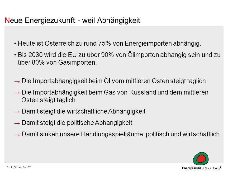 Dr. A. Gross, Okt. 07 Heute ist Österreich zu rund 75% von Energieimporten abhängig. Bis 2030 wird die EU zu über 90% von Ölimporten abhängig sein und