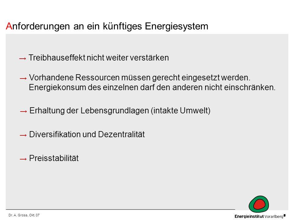 Dr. A. Gross, Okt. 07 Anforderungen an ein künftiges Energiesystem Treibhauseffekt nicht weiter verstärken Vorhandene Ressourcen müssen gerecht einges