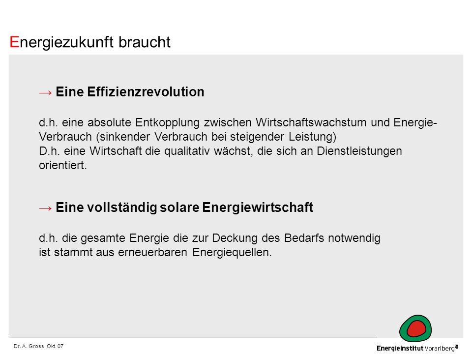 Dr. A. Gross, Okt. 07 Eine Effizienzrevolution d.h. eine absolute Entkopplung zwischen Wirtschaftswachstum und Energie- Verbrauch (sinkender Verbrauch