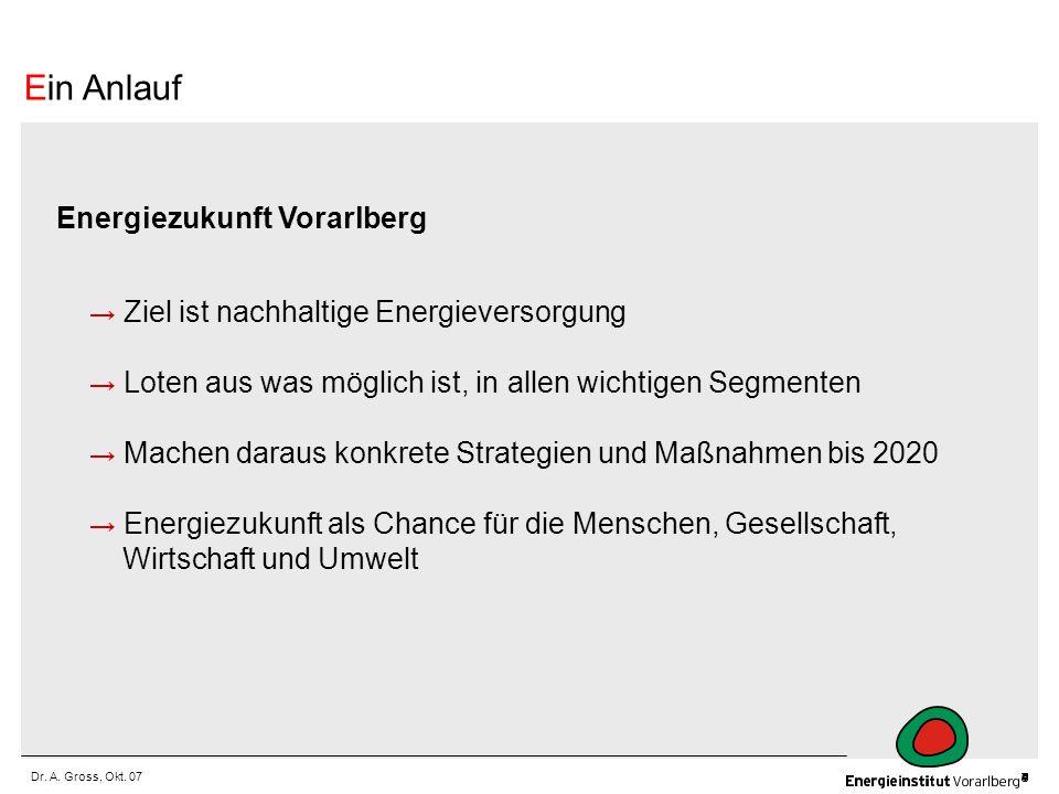 Dr. A. Gross, Okt. 07 Energiezukunft Vorarlberg Ziel ist nachhaltige Energieversorgung Loten aus was möglich ist, in allen wichtigen Segmenten Machen