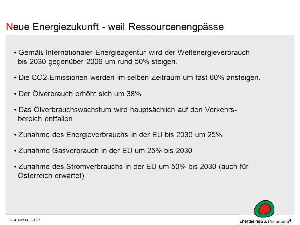 Dr. A. Gross, Okt. 07 Gemäß Internationaler Energieagentur wird der Weltenergieverbrauch bis 2030 gegenüber 2006 um rund 50% steigen. Die CO2-Emission