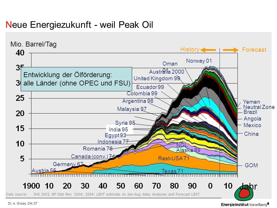 Dr.A. Gross, Okt. 07 Quelle: Association for the study of peak oil Verbrauch .