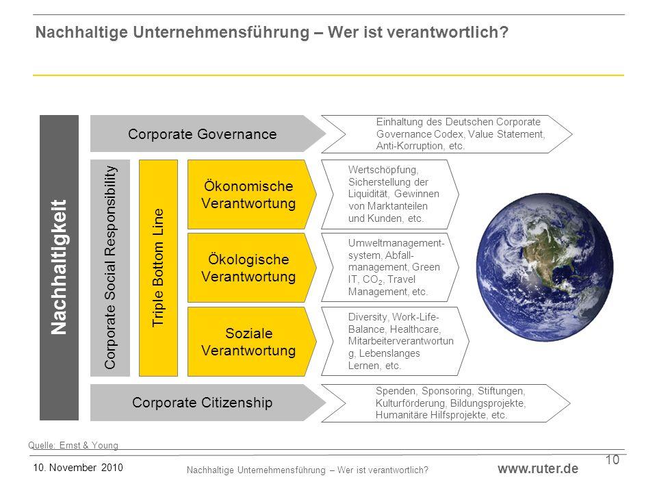Nachhaltige Unternehmensführung – Wer ist verantwortlich? www.ruter.de 10. November 2010 10 Quelle: Ernst & Young Soziale Verantwortung Ökonomische Ve