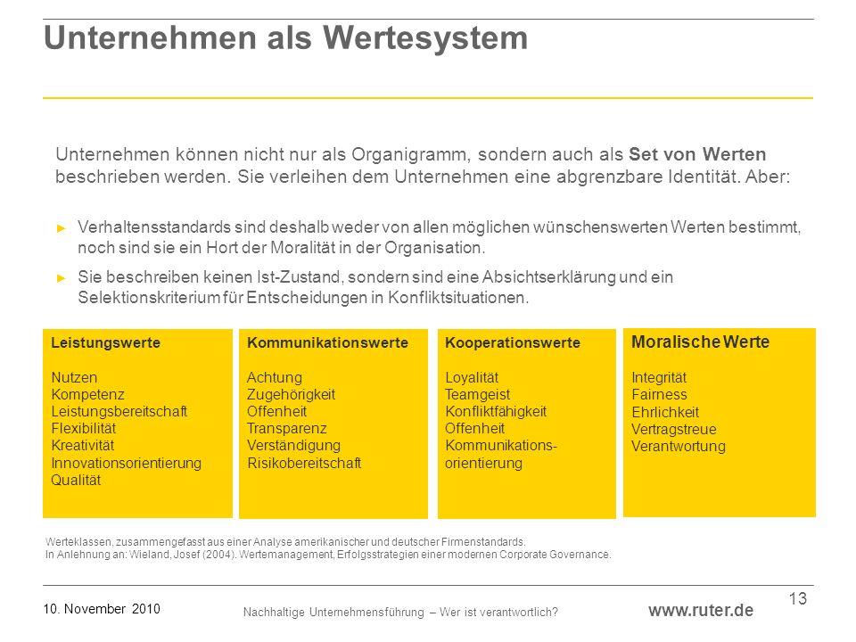 Nachhaltige Unternehmensführung – Wer ist verantwortlich? www.ruter.de 10. November 2010 13 Unternehmen als Wertesystem Unternehmen können nicht nur a
