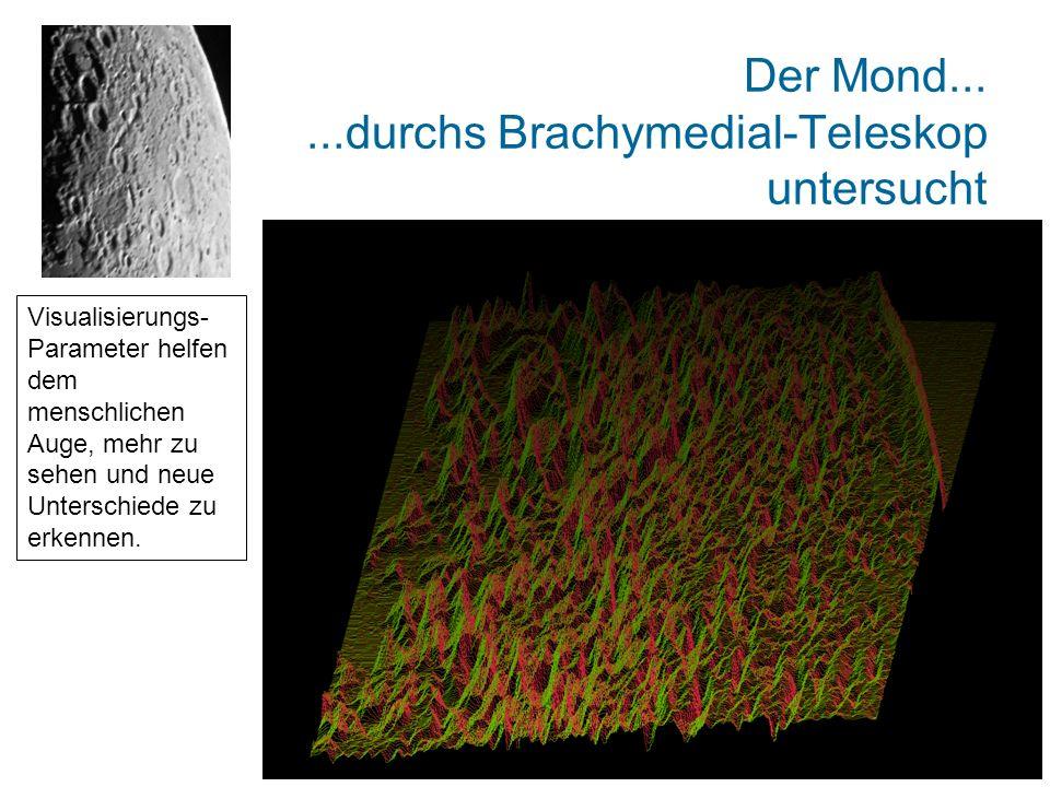 Der Mond......durchs Brachymedial-Teleskop untersucht Visualisierungs- Parameter helfen dem menschlichen Auge, mehr zu sehen und neue Unterschiede zu erkennen.