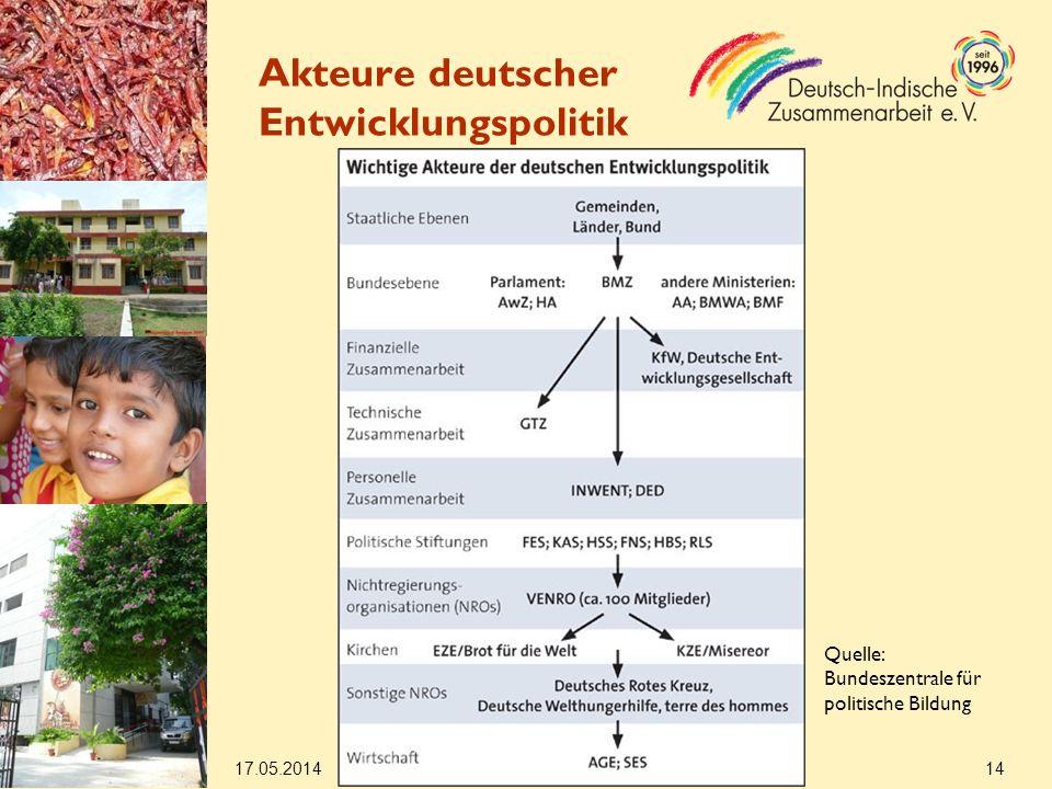 17.05.2014 14 Akteure deutscher Entwicklungspolitik Quelle: Bundeszentrale für politische Bildung