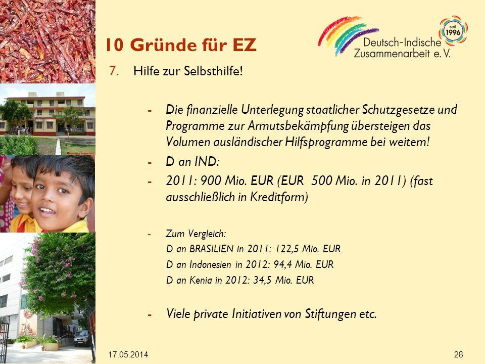 17.05.2014 28 10 Gründe für EZ 7.Hilfe zur Selbsthilfe.