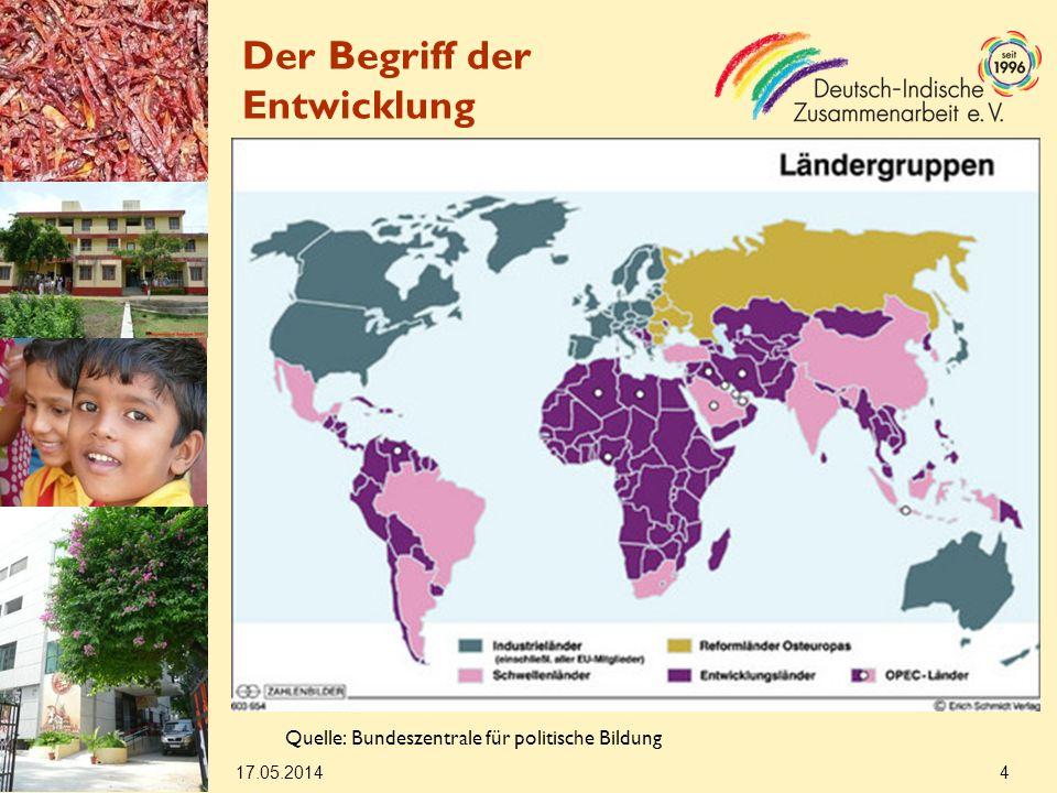 Der Begriff der Entwicklung Was stellen sich verschiedene Menschen (Afrikaner, Inder, Deutsche) unter Entwicklung vor.