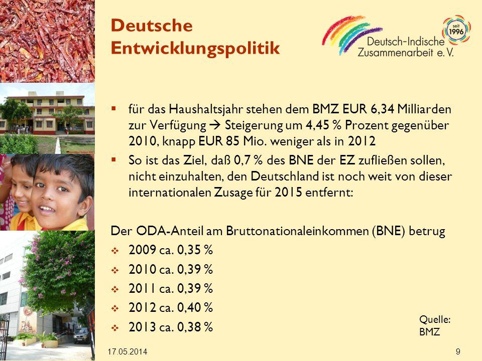 17.05.2014 20 Deutsch-indische EZ Wasser Akzentverschiebung hin zur nachhaltigen Bewässerung in der Landwirtschaft, um Wachstumspotenziale (extrem) armer und benachteiligter Bevölkerungsgruppen zu erschließen.