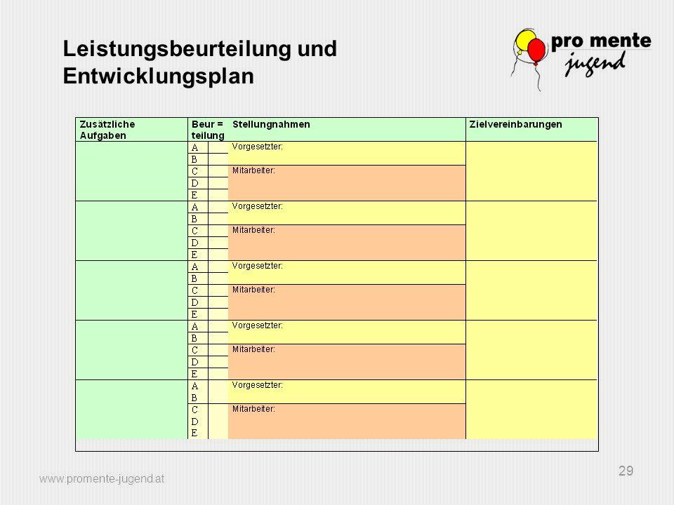 www.promente-jugend.at 29 Leistungsbeurteilung und Entwicklungsplan