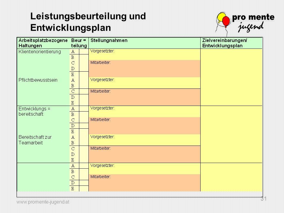 www.promente-jugend.at 31 Leistungsbeurteilung und Entwicklungsplan