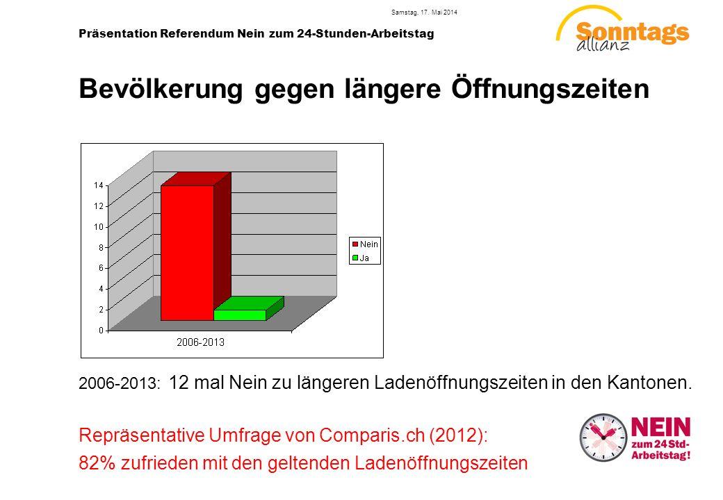 8 Präsentation Referendum Nein zum 24-Stunden-Arbeitstag Samstag, 17.