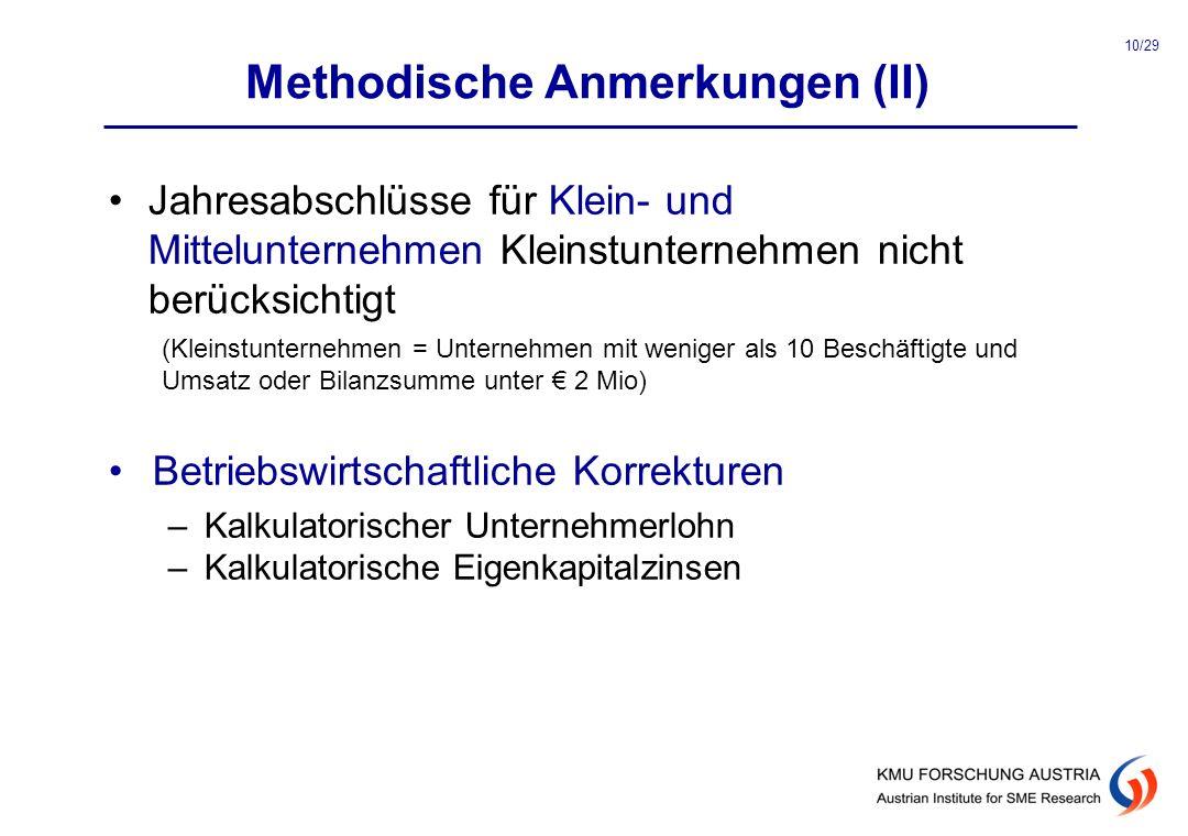 Methodische Anmerkungen (II) Jahresabschlüsse für Klein- und Mittelunternehmen Kleinstunternehmen nicht berücksichtigt (Kleinstunternehmen = Unternehm