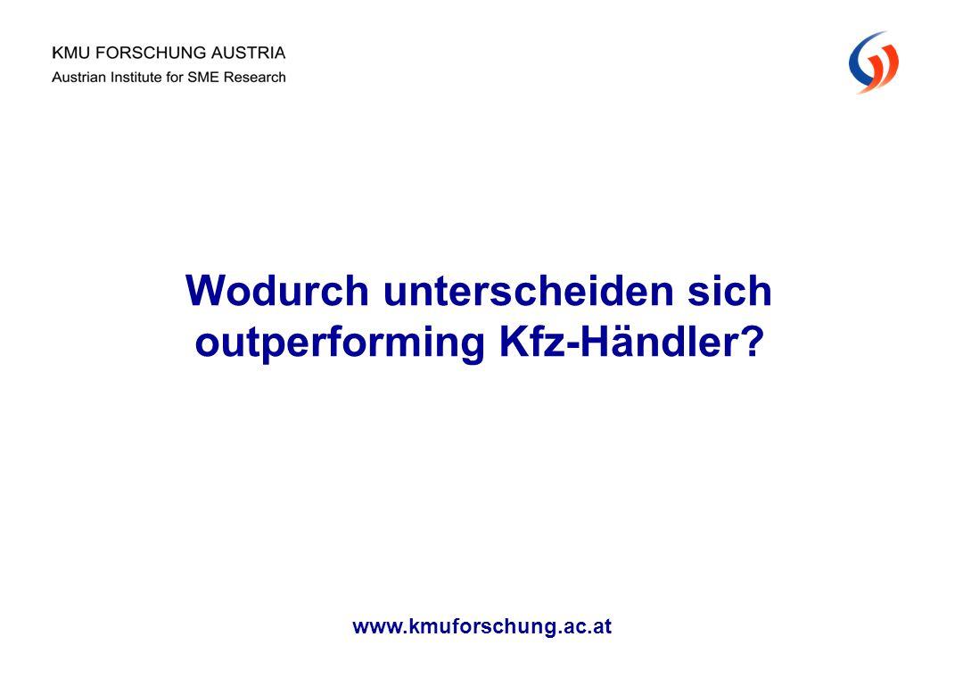Wodurch unterscheiden sich outperforming Kfz-Händler? www.kmuforschung.ac.at