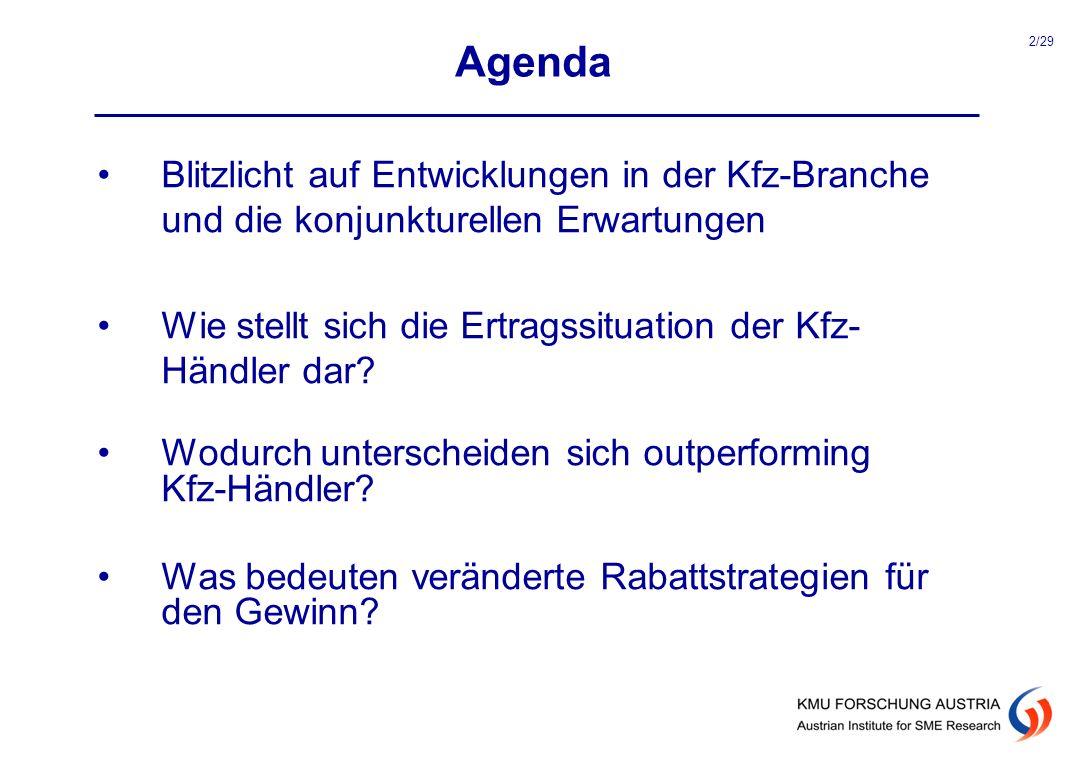 Agenda Blitzlicht auf Entwicklungen in der Kfz-Branche und die konjunkturellen Erwartungen Wie stellt sich die Ertragssituation der Kfz- Händler dar?