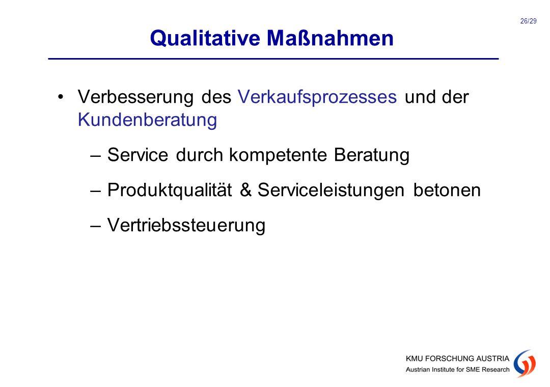 Qualitative Maßnahmen Verbesserung des Verkaufsprozesses und der Kundenberatung –Service durch kompetente Beratung –Produktqualität & Serviceleistunge
