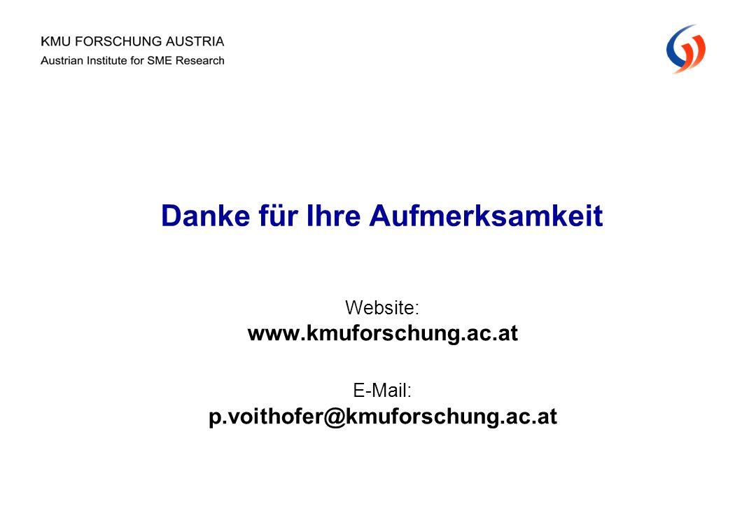 Danke für Ihre Aufmerksamkeit Website: www.kmuforschung.ac.at E-Mail: p.voithofer@kmuforschung.ac.at