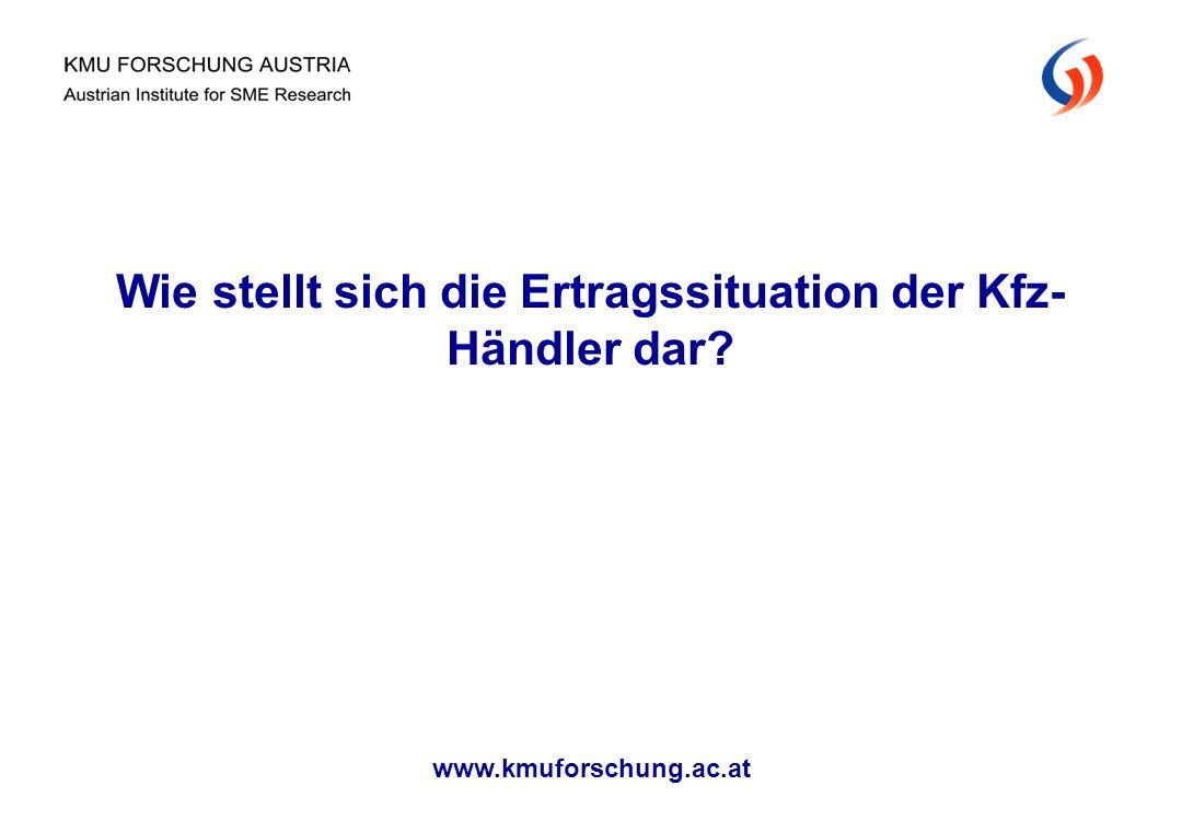 Wie stellt sich die Ertragssituation der Kfz- Händler dar? www.kmuforschung.ac.at