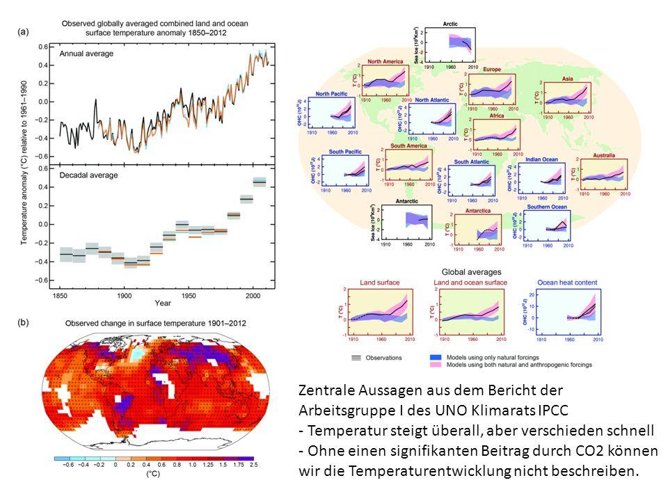 Zentrale Aussagen aus dem Bericht der Arbeitsgruppe I des UNO Klimarats IPCC - Temperatur steigt überall, aber verschieden schnell - Ohne einen signifikanten Beitrag durch CO2 können wir die Temperaturentwicklung nicht beschreiben.
