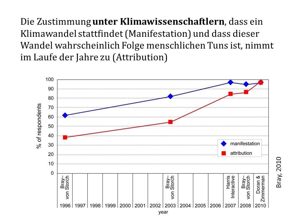 Die Zustimmung unter Klimawissenschaftlern, dass ein Klimawandel stattfindet (Manifestation) und dass dieser Wandel wahrscheinlich Folge menschlichen Tuns ist, nimmt im Laufe der Jahre zu (Attribution) Bray, 2010