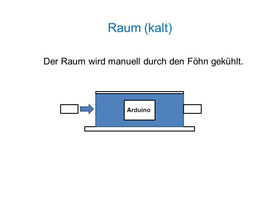 Raum (kalt) Arduino Der Raum wird manuell durch den Föhn gekühlt.