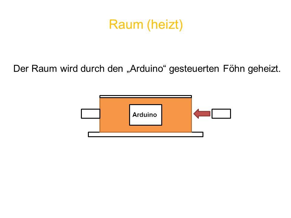 Raum (heizt) Arduino Der Raum wird durch den Arduino gesteuerten Föhn geheizt.