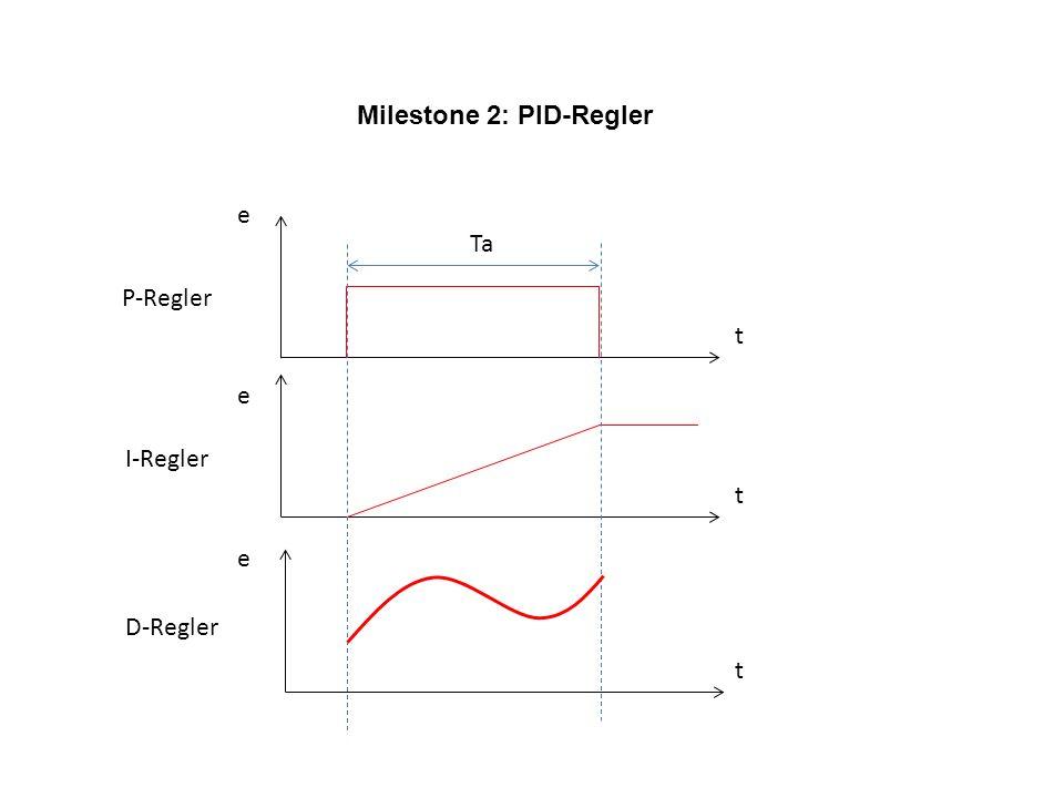 Milestone 2: PID-Regler Ta e e e t t t P-Regler I-Regler D-Regler