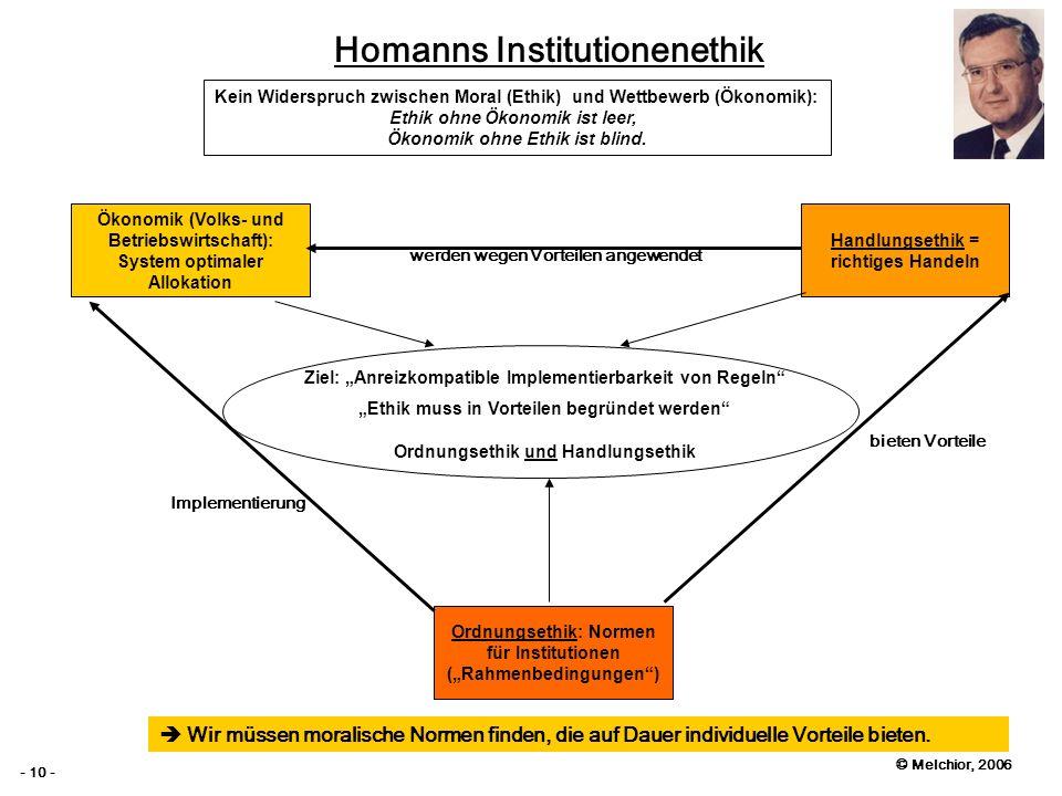 © Melchior, 2006 - 10 - Homanns Institutionenethik Kein Widerspruch zwischen Moral (Ethik) und Wettbewerb (Ökonomik): Ethik ohne Ökonomik ist leer, Ök