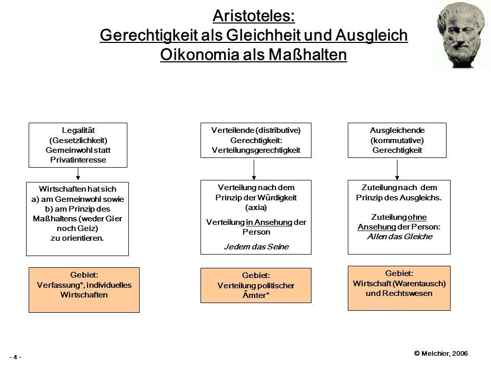 © Melchior, 2006 - 4 - Aristoteles: Gerechtigkeit als Gleichheit und Ausgleich Oikonomia als Maßhalten Verteilende (distributive) Gerechtigkeit: Verte