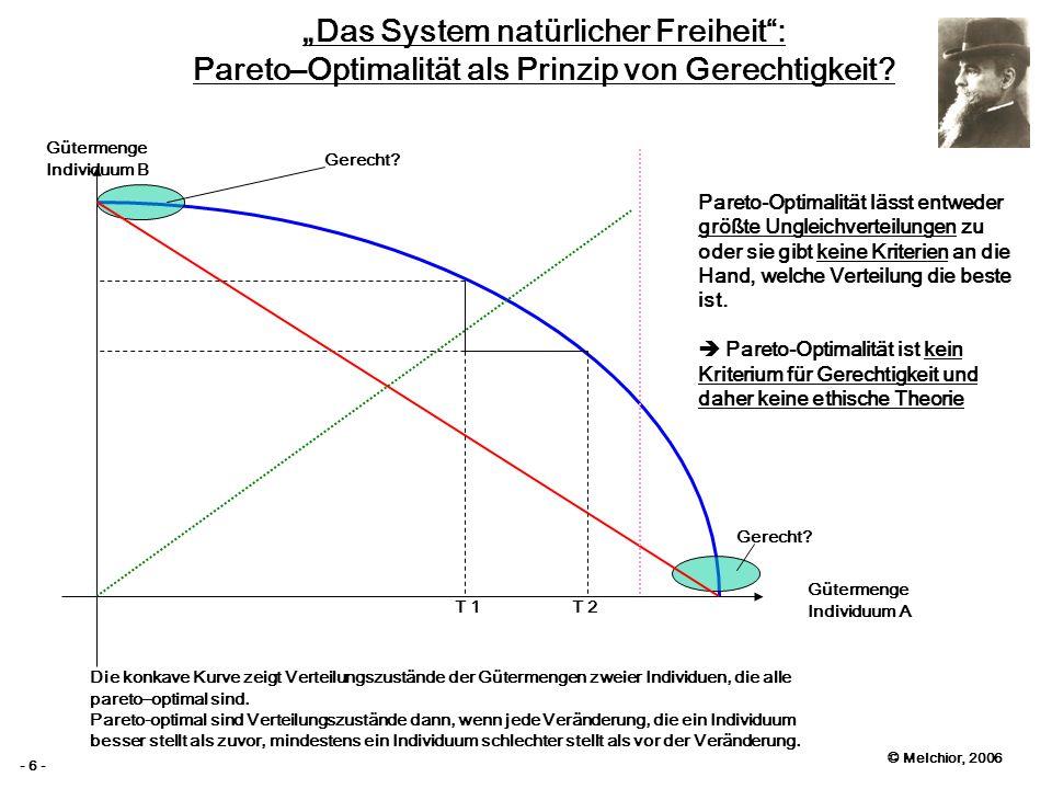 © Melchior, 2006 - 6 - Das System natürlicher Freiheit: Pareto–Optimalität als Prinzip von Gerechtigkeit? Gütermenge Individuum B Gütermenge Individuu