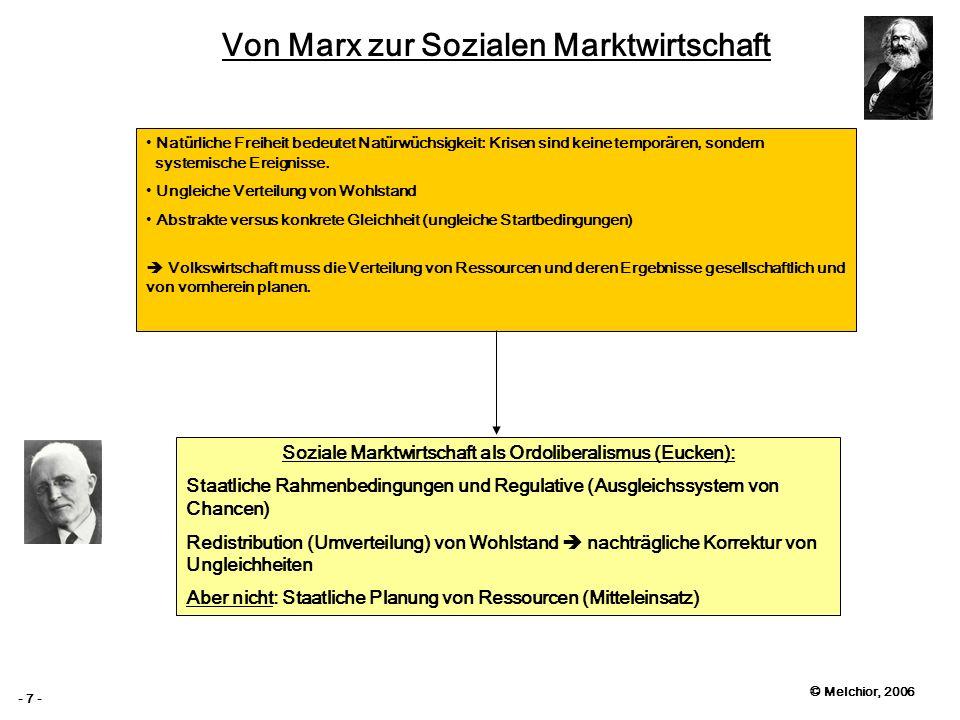 © Melchior, 2006 - 7 - Von Marx zur Sozialen Marktwirtschaft Natürliche Freiheit bedeutet Natürwüchsigkeit: Krisen sind keine temporären, sondern syst