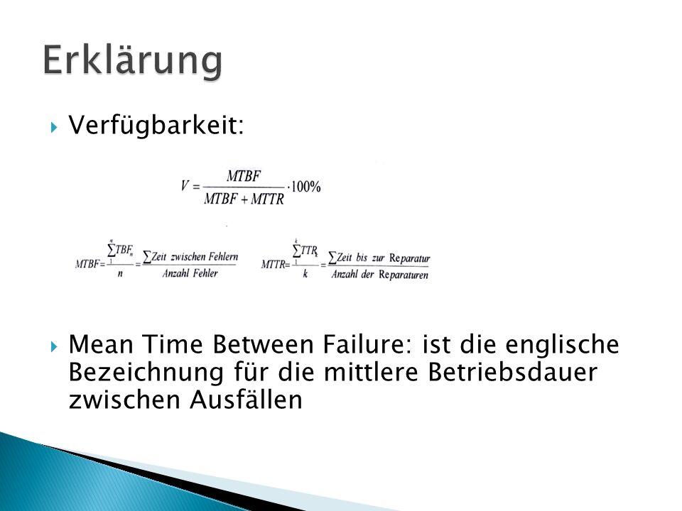 Verfügbarkeit: Mean Time Between Failure: ist die englische Bezeichnung für die mittlere Betriebsdauer zwischen Ausfällen
