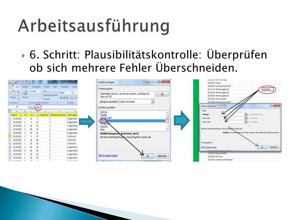 6. Schritt: Plausibilitätskontrolle: Überprüfen ob sich mehrere Fehler Überschneiden.