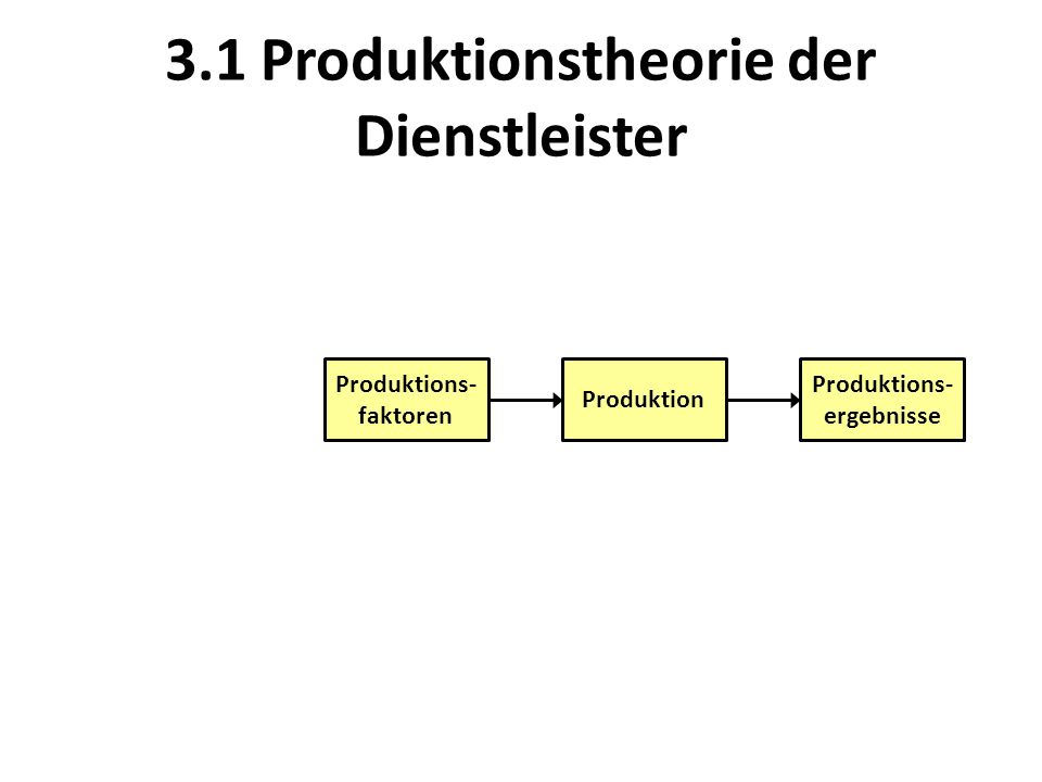 Qualitätsbericht Datensatzbeschreibung: – www.g-k-v.de unter Projekte – Qualitätsbericht Krankenhaus www.g-k-v.de – www.bdpk.de www.bdpk.de Beispiele – www.helios-kliniken.de www.helios-kliniken.de – www.klinikum-hannover.de/minf/quali www.klinikum-hannover.de/minf/quali