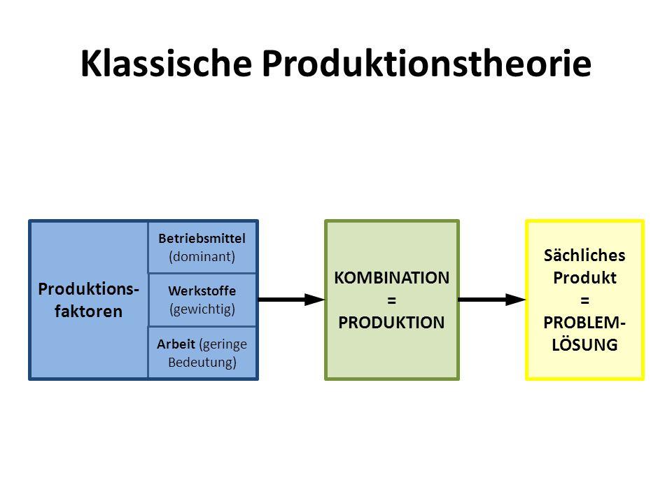 Output, Outcome und Impact Output: Dienstleistung als Ergebnis des Produktionsprozesses – z.
