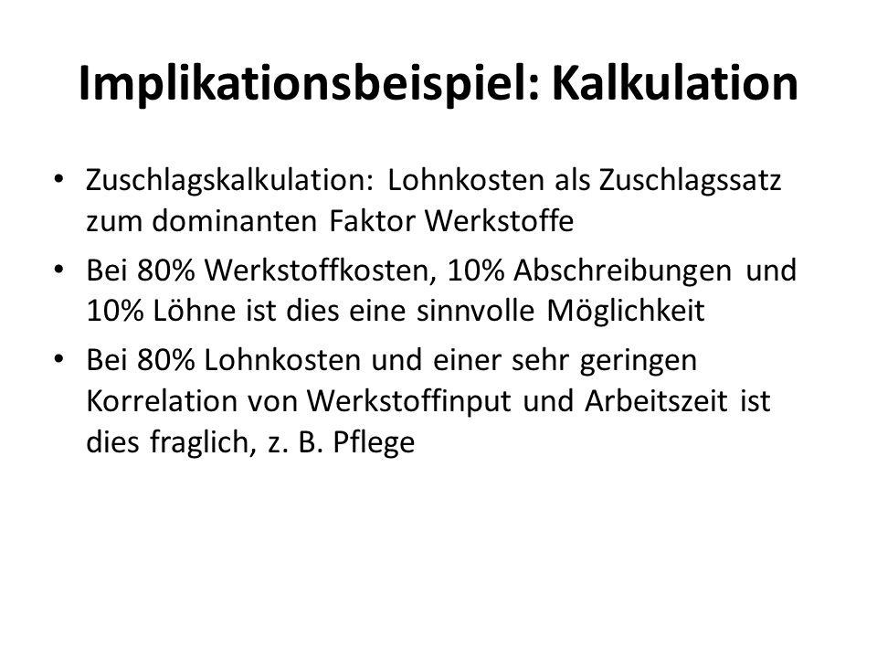 Zertifizierung Prüfung: – Prüfung des Qualitätsmanagementsystems einer ganzen Organisation Beispiel: – www.iso.ch Inhalt: – Nur Ja-Nein-Entscheidung, z.